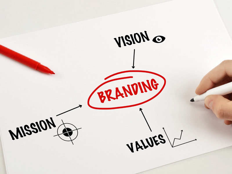 10 Practical Ways To Build Your Employer Brand!