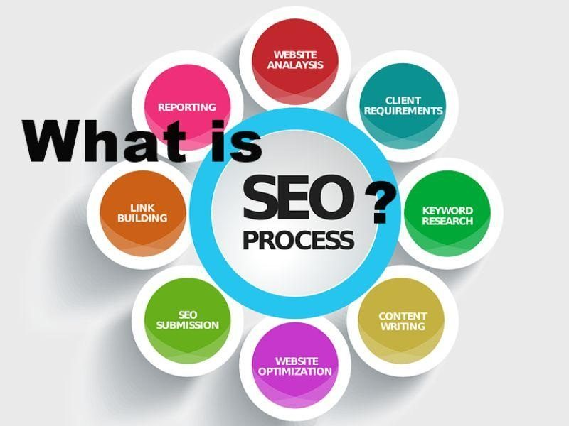 Internet searcher Marketing Companies