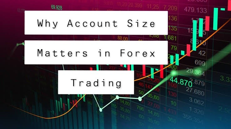 What is a lot size forex?